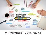 Marketing Strategy Concept....