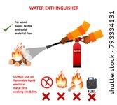 fire extinguisher types. water... | Shutterstock . vector #793334131