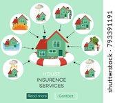 vector house insurance...   Shutterstock .eps vector #793391191