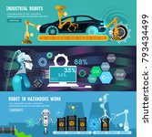 creation of robots banner | Shutterstock .eps vector #793434499