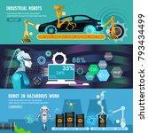 creation of robots banner | Shutterstock .eps vector #793434499