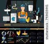 plumbing service different... | Shutterstock .eps vector #793435441