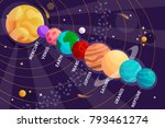 solar system. space. vector... | Shutterstock .eps vector #793461274