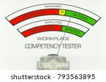 Small photo of Workplace Competency Tester. A comical adaptation of a battery tester gauge that checks the competence of manager and employee. Alteration of a photo of an actual battery tester.