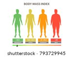 body mass index vector... | Shutterstock .eps vector #793729945