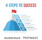 4 steps to success infographics ... | Shutterstock .eps vector #793746415
