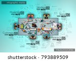 infograph background template... | Shutterstock .eps vector #793889509