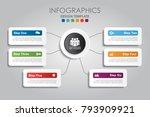 infographic template. vector... | Shutterstock .eps vector #793909921