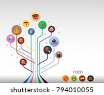 food flat icon concept. vector... | Shutterstock .eps vector #794010055