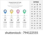 transportation timeline
