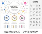 dentistry circle infographic... | Shutterstock .eps vector #794122609