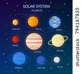 set of planets of solar system. ... | Shutterstock .eps vector #794187835