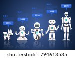 evolution of robots stages of... | Shutterstock .eps vector #794613535