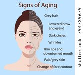 vector signs of aging face with ... | Shutterstock .eps vector #794739679