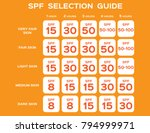 spf selection guide vector   uv ... | Shutterstock .eps vector #794999971