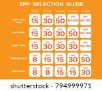 spf selection guide vector   uv ... | Shutterstock .eps vector #794999971