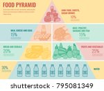 food pyramid healthy eating... | Shutterstock .eps vector #795081349