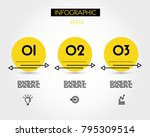 three yellow info options with...   Shutterstock .eps vector #795309514