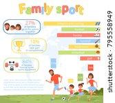 family sport infographic poster ...   Shutterstock .eps vector #795558949