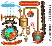 The Infographics Show A Steam...
