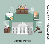law composition with set of... | Shutterstock .eps vector #795754297