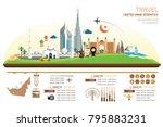fo graphics travel and landmark united arab emirates template design. Concept Vector Illustration | Shutterstock vector #795883231