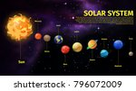 banner with planets position... | Shutterstock .eps vector #796072009
