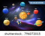 solar system with cartoon... | Shutterstock .eps vector #796072015
