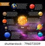 infographic of solar system...   Shutterstock .eps vector #796072039