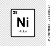 nickel chemical element. sign... | Shutterstock .eps vector #796355194
