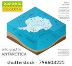 isometric 3d antarctica... | Shutterstock .eps vector #796603225