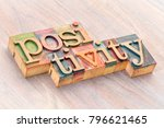 positivity word abstract in... | Shutterstock . vector #796621465