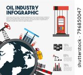 oil industry infographic world... | Shutterstock .eps vector #796850047