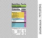 Nutrition Facts Information...