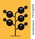 timeline infographics. business ... | Shutterstock .eps vector #797156029