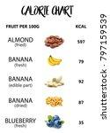 Small photo of Calorie fruit chart, calories per fruit, diet plan, diet food, healthy food