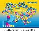 vector ukraine map_colored... | Shutterstock .eps vector #797265319