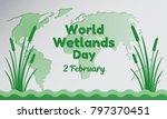World Wetlands Day Theme....
