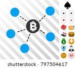 bitcoin net structure...