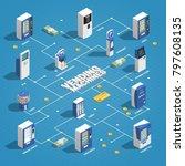 vending machines isometric... | Shutterstock . vector #797608135