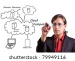 Woman draws on a whiteboard her vision of Cloud Computing Business - stock photo
