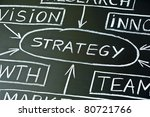 close up of business strategy... | Shutterstock . vector #80721766