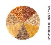 Cereals   Maize  Wheat  Barley...