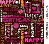 Happy Birthday Wishes Card...