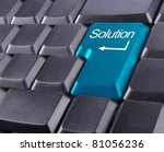 Keyboard With Blue Solution...