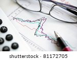 Glasses, pen and calculator on stocks and shares financial graph - stock photo