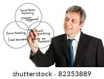 Businessman wring a marketing diagram - stock photo