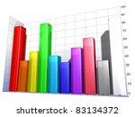 bar diagram isolated on white...   Shutterstock . vector #83134372