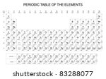 periodic table of the elements | Shutterstock . vector #83288077