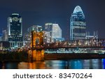 Cincinnati Skyline. Image Of...